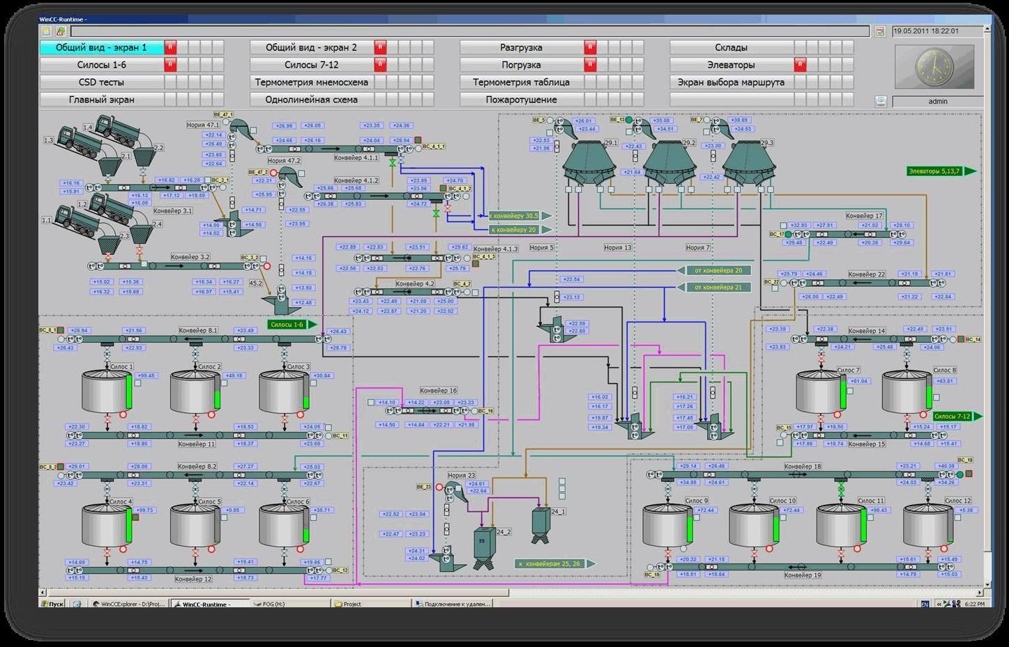 автоматична система, управление на технологични процеси